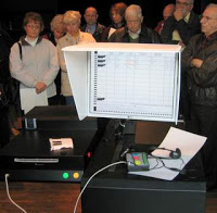 50% of sequoia voting machines in ny are flawed