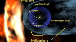 Voyager 1 Nears Interstellar Space