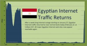 Lieberman says US internet killswitch bill is different than Egypt's internet killswitch