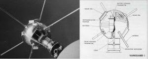 Space Junk: Vanguard 1