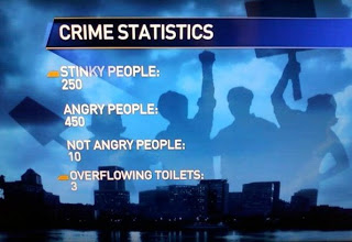 portland tv news 'accidentally' calls occupiers 'stinky people'