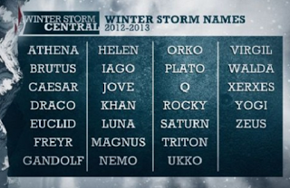 The Bizarro Occult World of Storm Naming